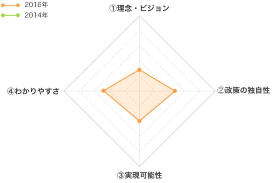 m_kaikaku