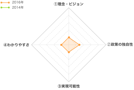 m_kokoro