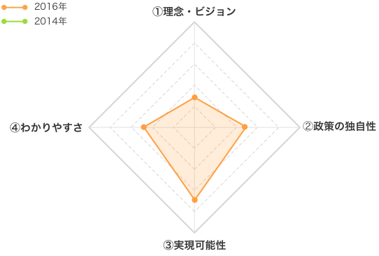 m_minshin