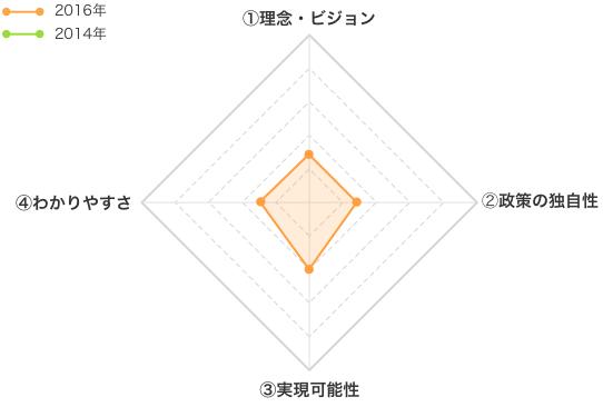 m_seikatsu