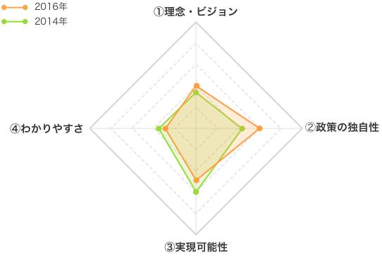 m_shamin