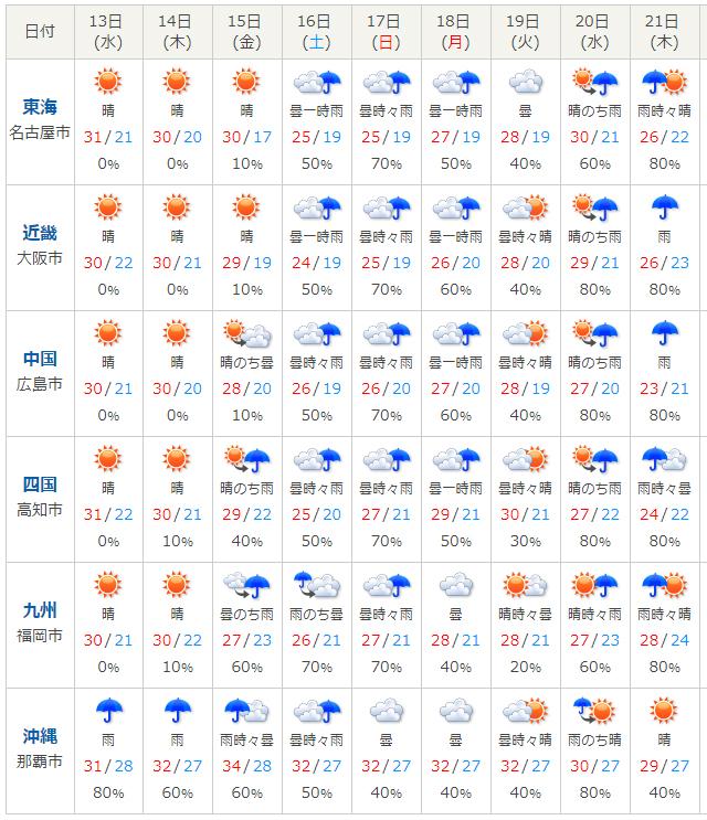 typhoon_tenki_west_20170913_01